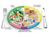 Гостевой двор Света-Слава - иконка «питание» в Заветном